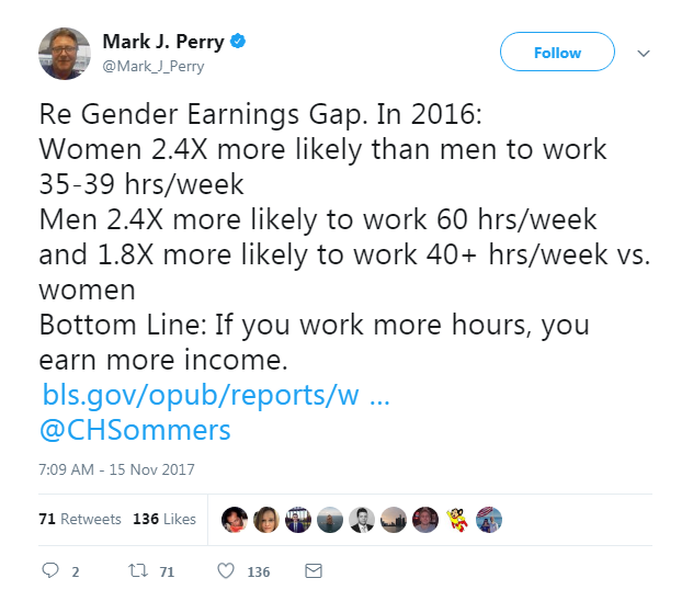 Woman's Pay